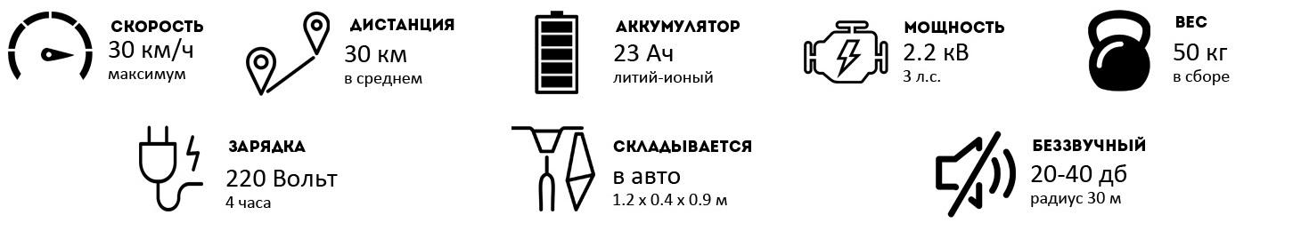 Ключевые фичи_РУ_3