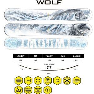 wolf_100_2
