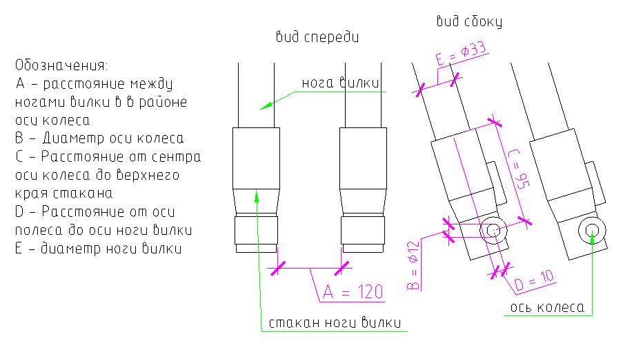 размеры для сноу питбайка_2