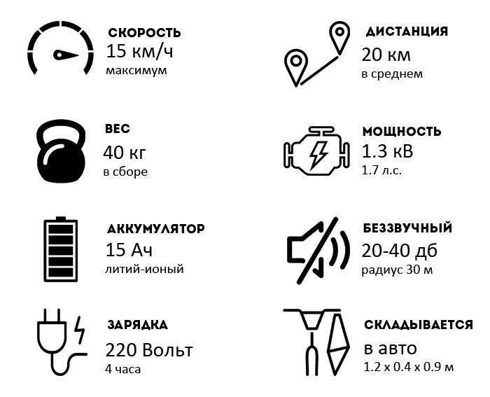 Ключевые фичи_РУ_SМ