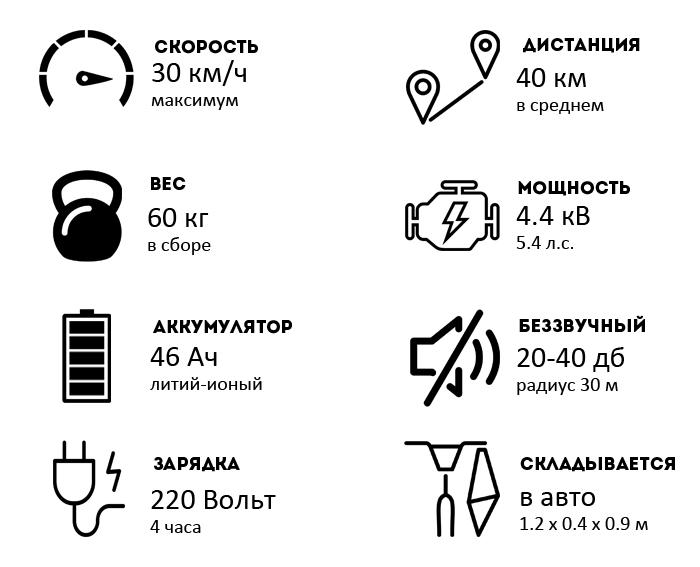 Ключевые фичи_РУ_XL