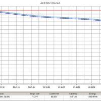 Литиевый тяговый аккумулятор RuTrike_MnCoNi _60V20AH_3